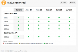 Unwired_Status Screenshot