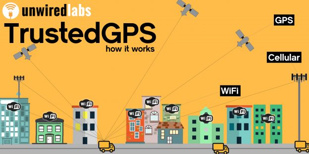 Unwired Labs' Trusted GPS